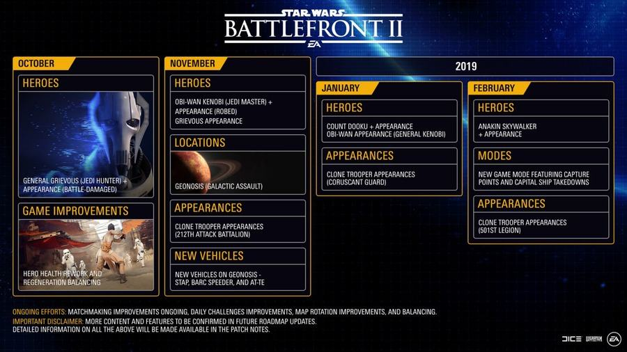 Star Wars Battlefront 2: roadmap aggiornamenti